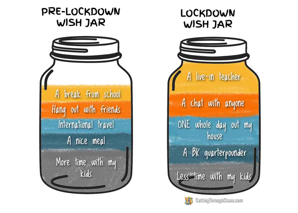 A Lockdown Wishjar