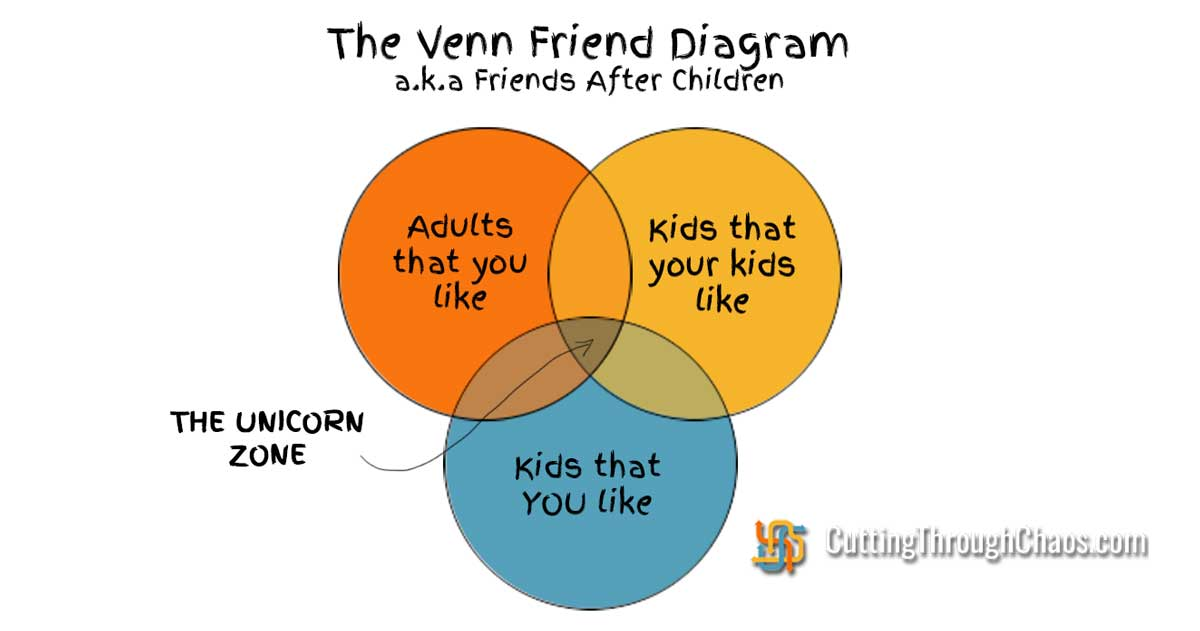 How to make friends when you have kids